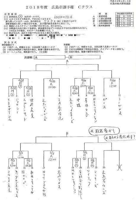 180503_広島市選手権.jpg