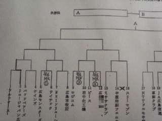 2014年度会長杯(B・Cクラス).jpg